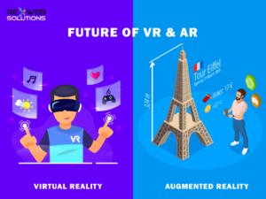 AR/VR Future